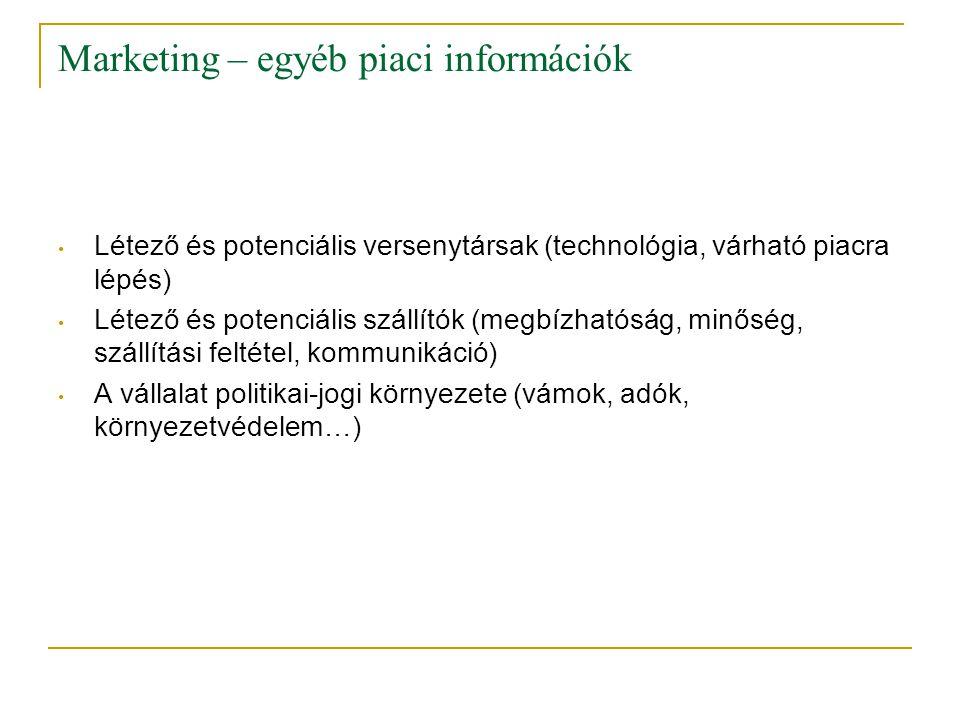 Marketing – egyéb piaci információk