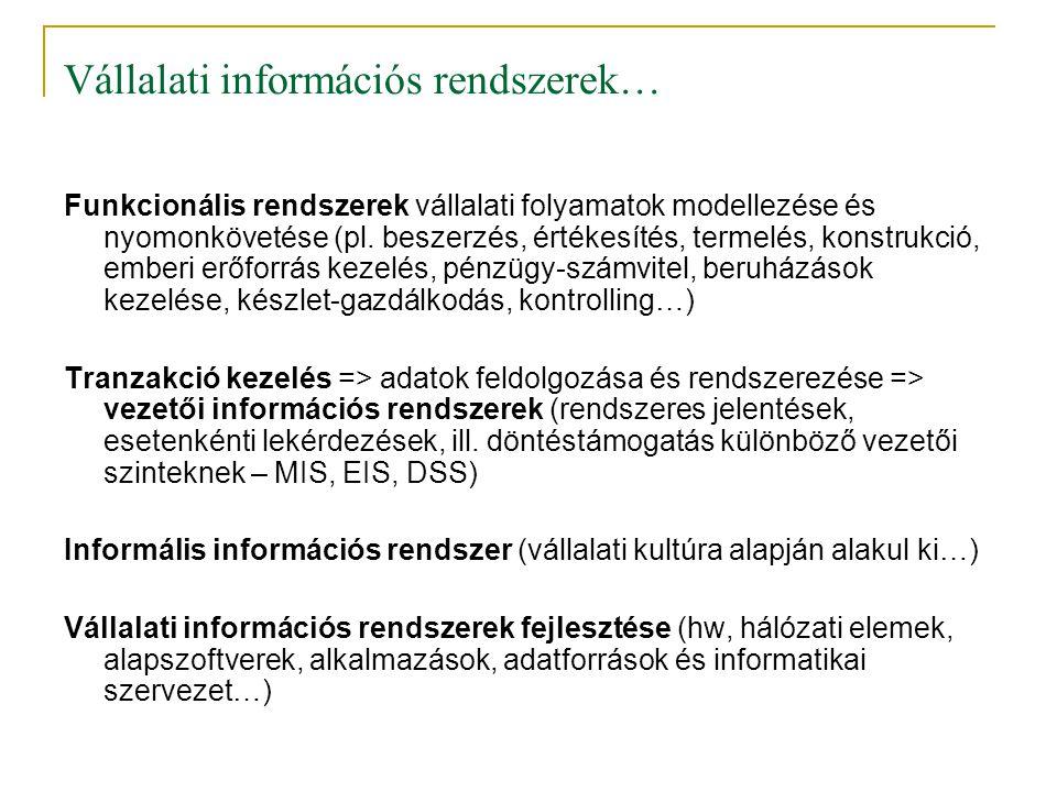 Vállalati információs rendszerek…