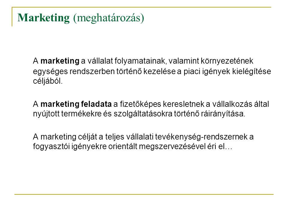 Marketing (meghatározás)