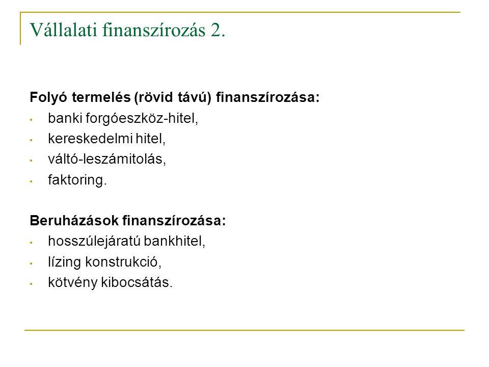 Vállalati finanszírozás 2.