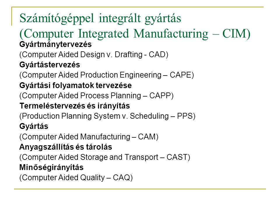 Számítógéppel integrált gyártás (Computer Integrated Manufacturing – CIM)