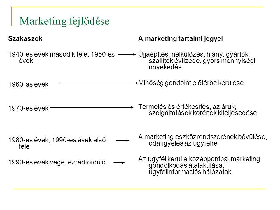 Marketing fejlődése Szakaszok 1940-es évek második fele, 1950-es évek