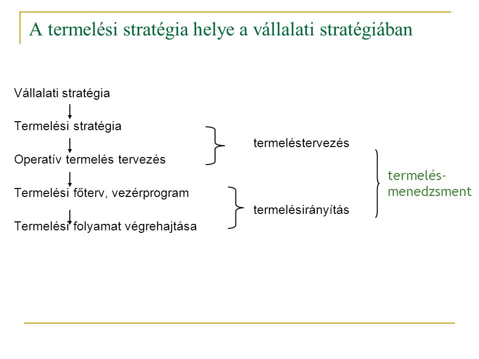 A termelési stratégia helye a vállalati stratégiában