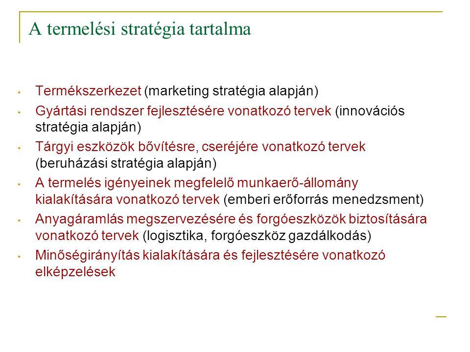 A termelési stratégia tartalma