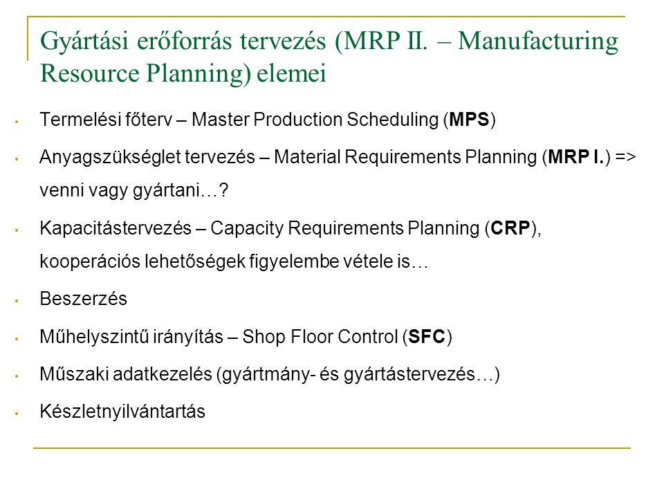 Gyártási erőforrás tervezés (MRP II