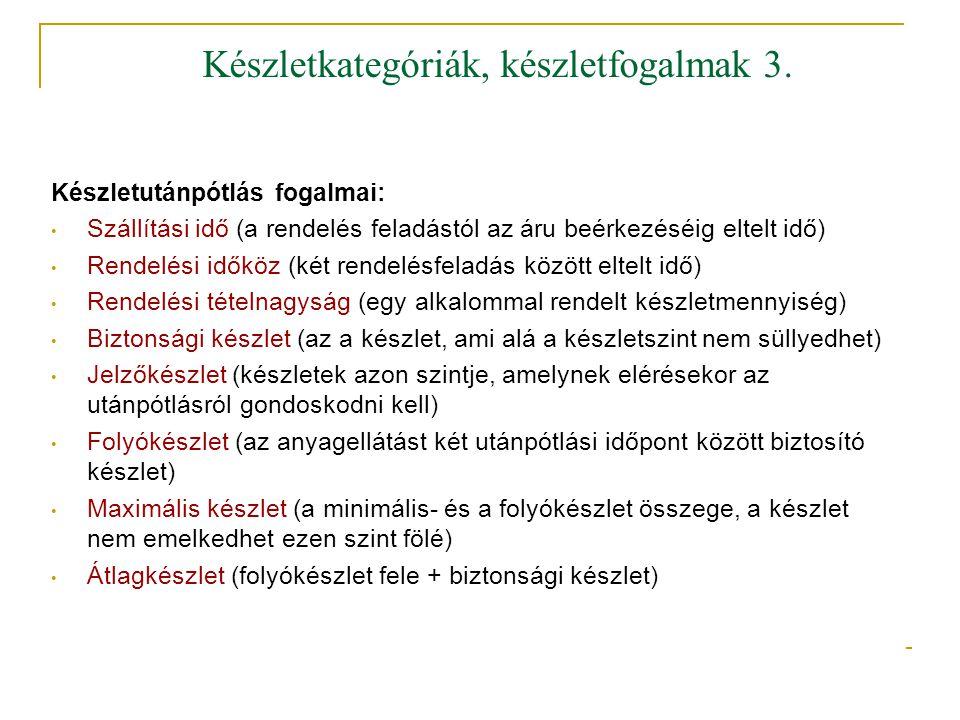 Készletkategóriák, készletfogalmak 3.