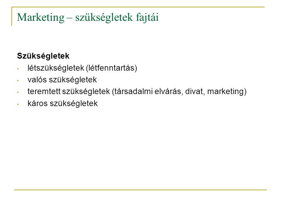 Marketing – szükségletek fajtái