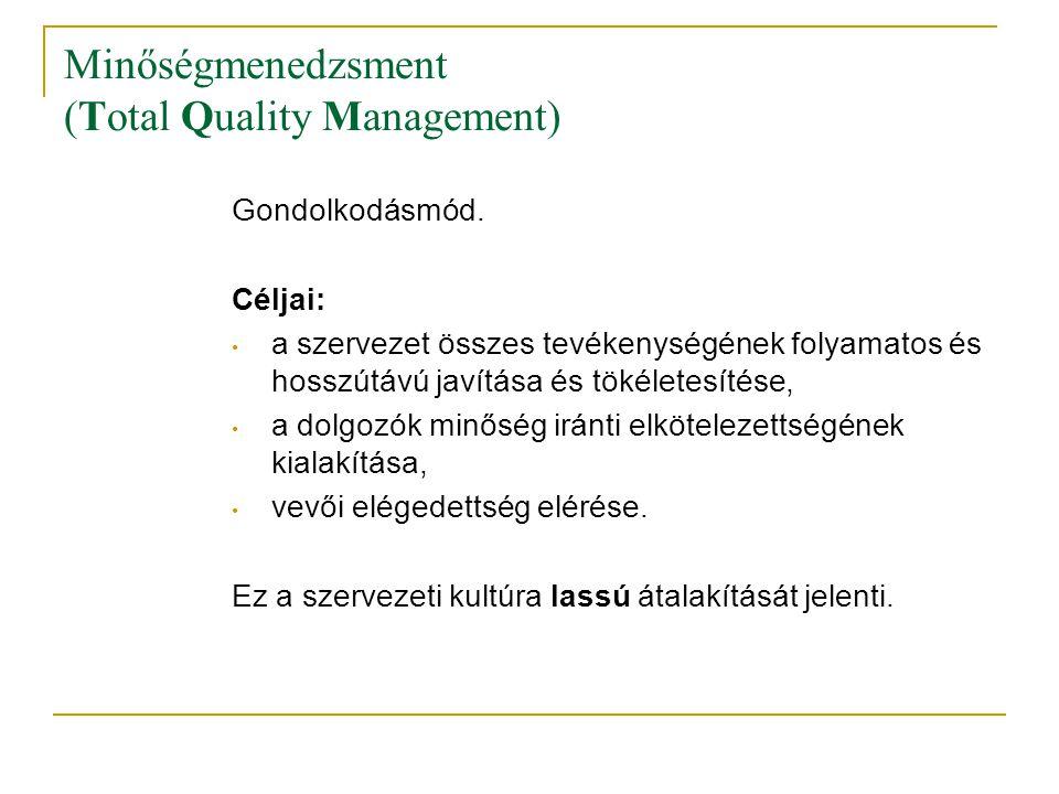 Minőségmenedzsment (Total Quality Management)