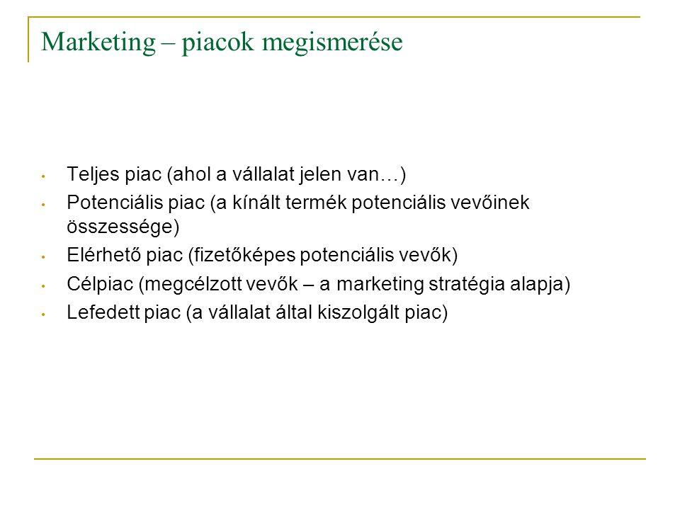 Marketing – piacok megismerése
