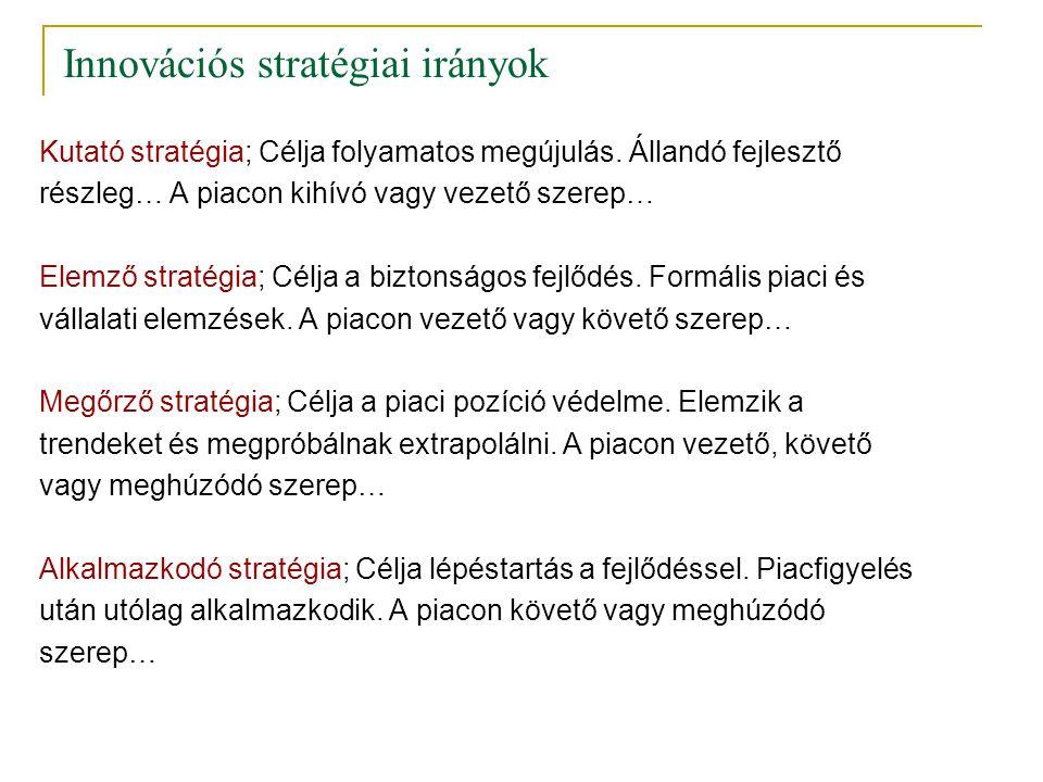 Innovációs stratégiai irányok
