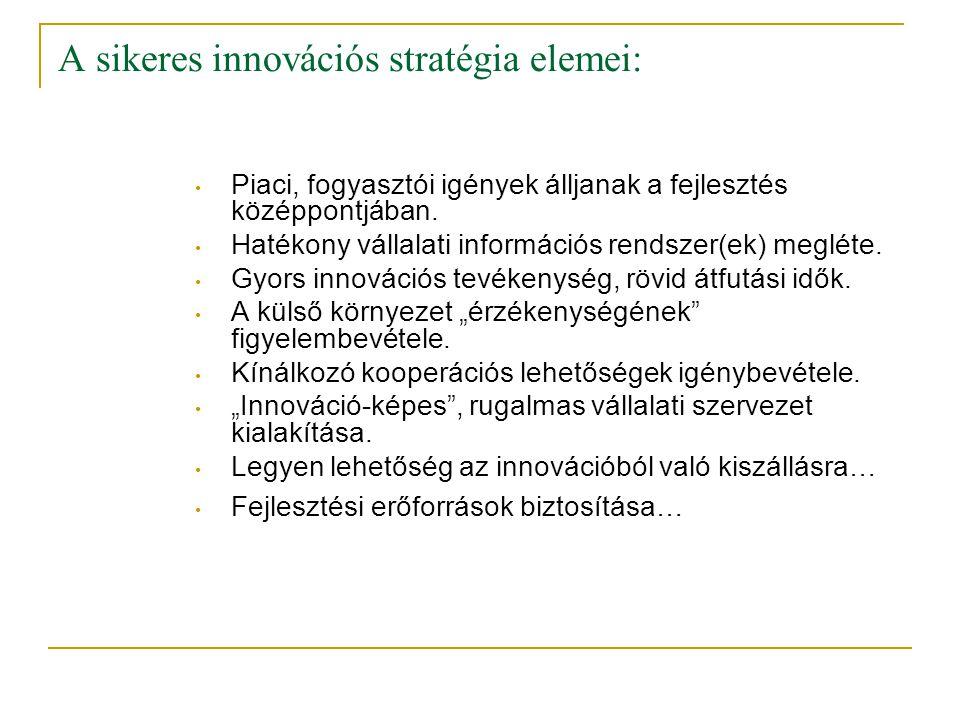 A sikeres innovációs stratégia elemei: