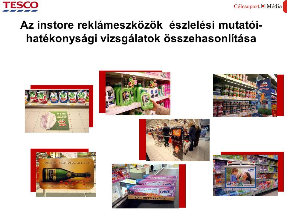 Az instore reklámeszközök észlelési mutatói-hatékonysági vizsgálatok összehasonlítása