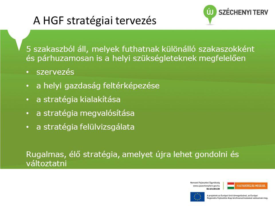 A HGF stratégiai tervezés