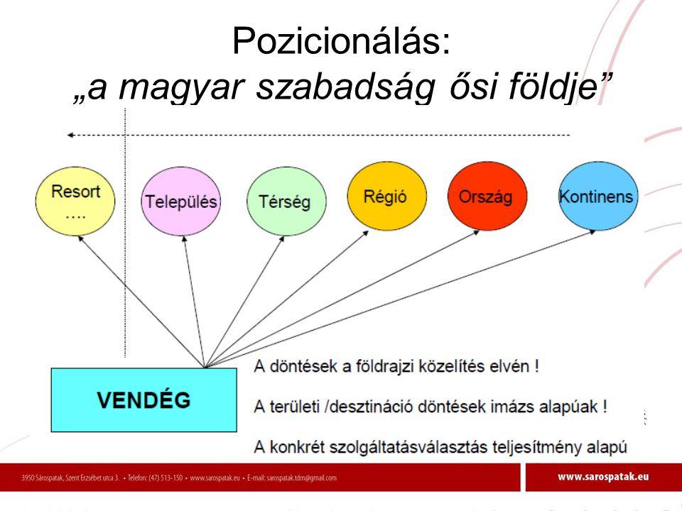 """Pozicionálás: """"a magyar szabadság ősi földje"""