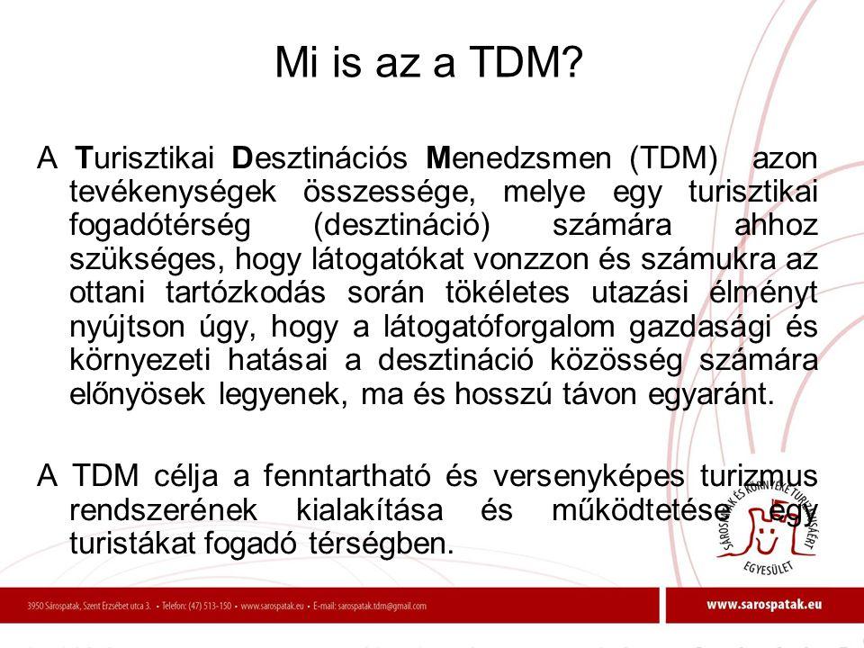 Mi is az a TDM