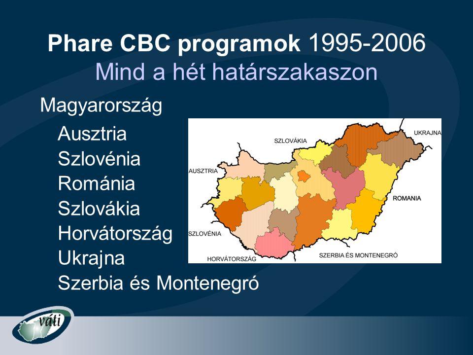 Phare CBC programok 1995-2006 Mind a hét határszakaszon