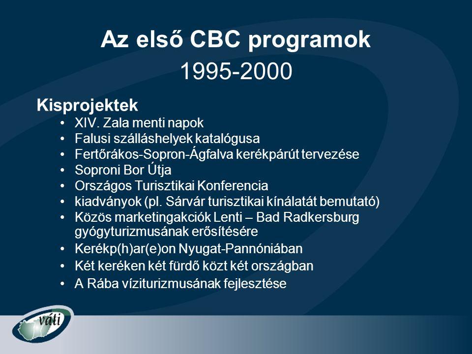 Az első CBC programok 1995-2000 Kisprojektek XIV. Zala menti napok