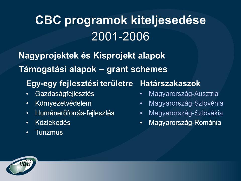 CBC programok kiteljesedése