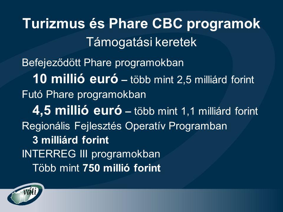Turizmus és Phare CBC programok