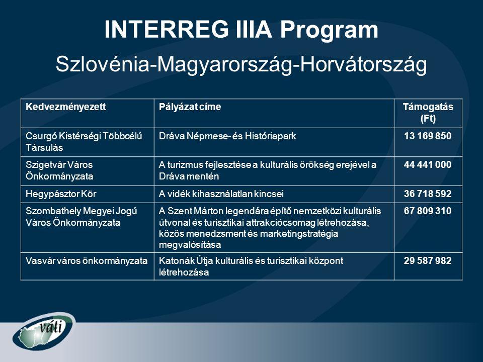 Szlovénia-Magyarország-Horvátország