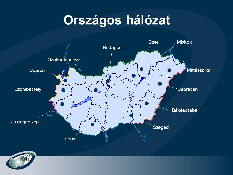 Országos hálózat Budapest Eger Debrecen Szombathely Zalaegerszeg