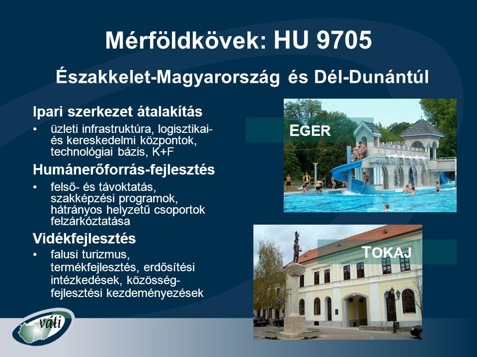 Északkelet-Magyarország és Dél-Dunántúl