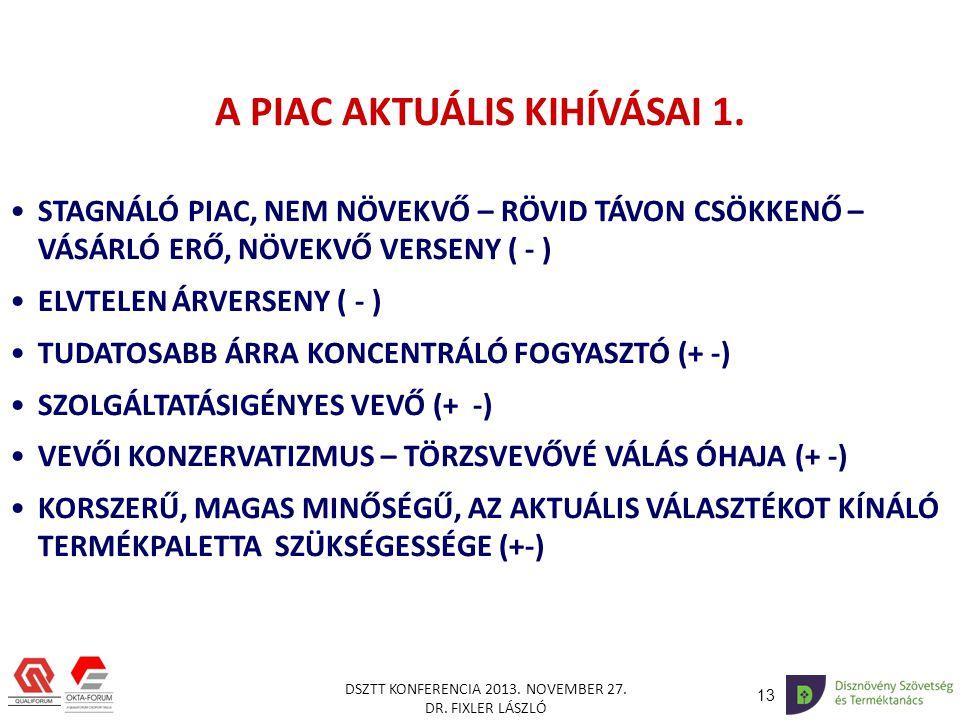 A PIAC AKTUÁLIS KIHÍVÁSAI 1.
