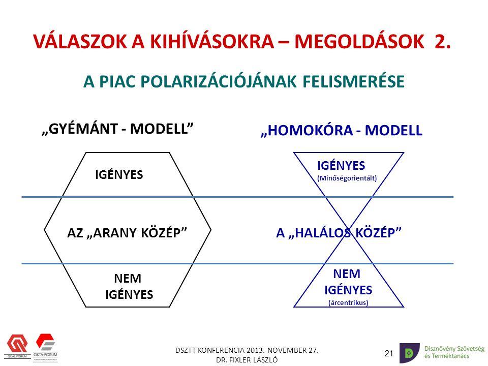 A PIAC POLARIZÁCIÓJÁNAK FELISMERÉSE