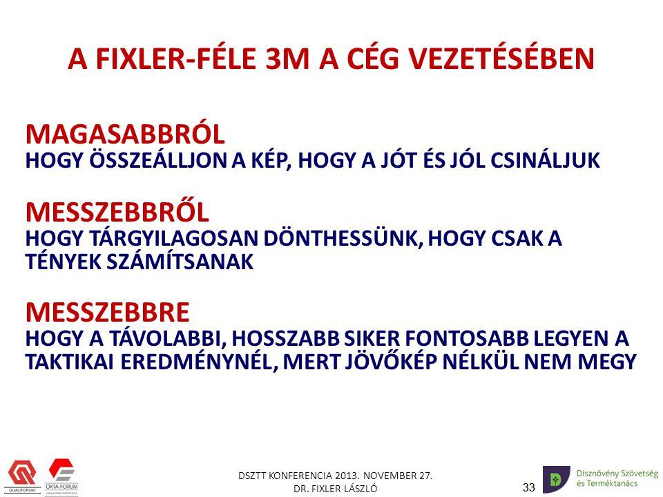 A FIXLER-FÉLE 3M A CÉG VEZETÉSÉBEN