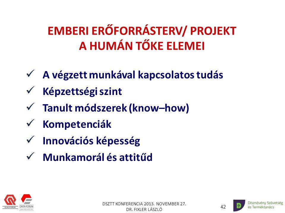 EMBERI ERŐFORRÁSTERV/ PROJEKT