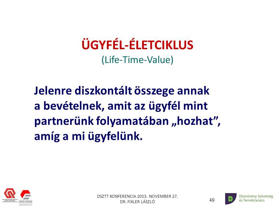 ÜGYFÉL-ÉLETCIKLUS (Life-Time-Value)
