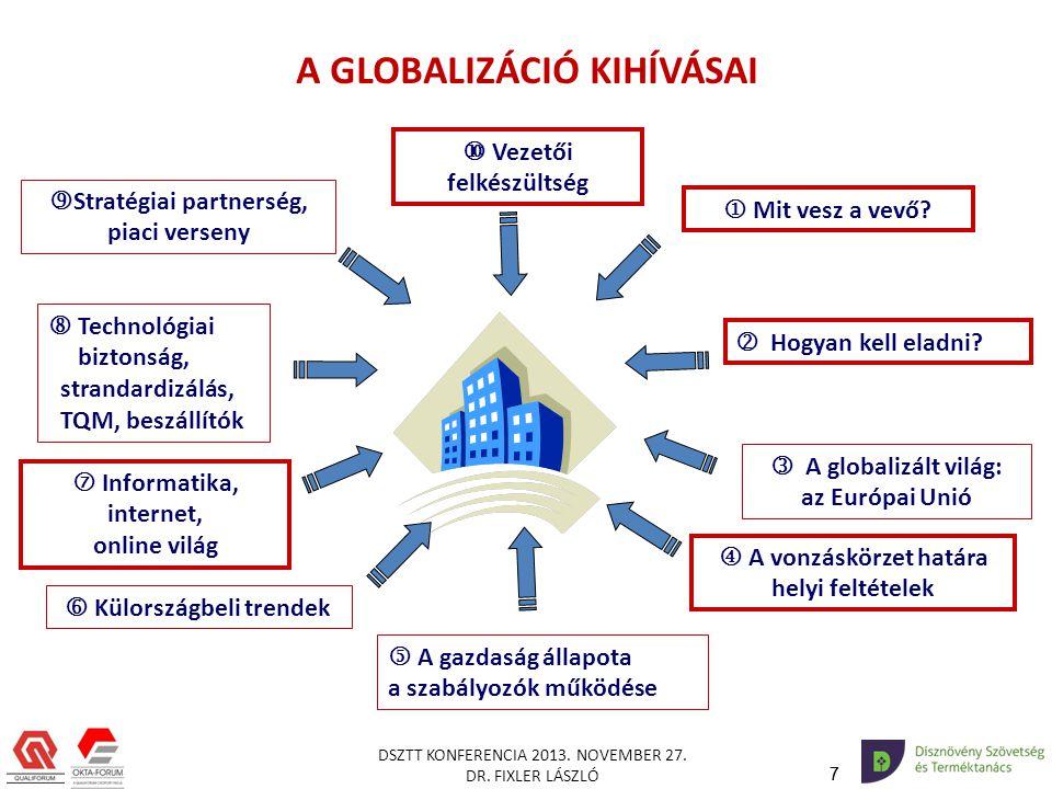 A GLOBALIZÁCIÓ KIHÍVÁSAI