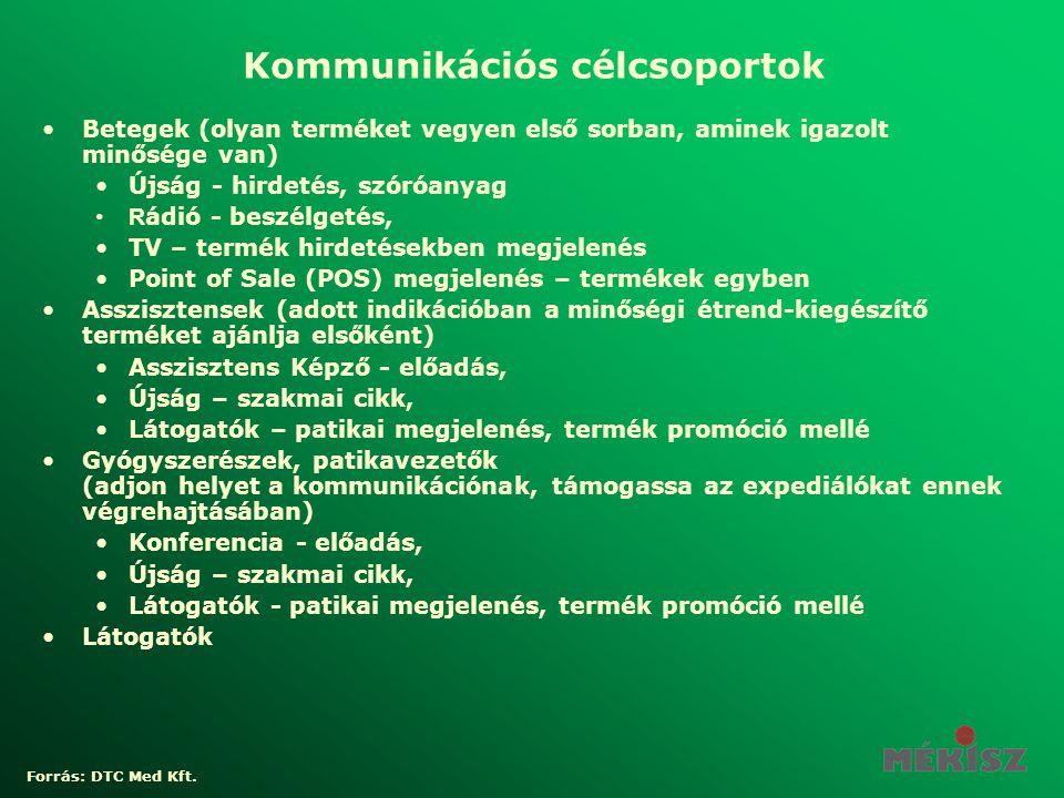 Kommunikációs célcsoportok