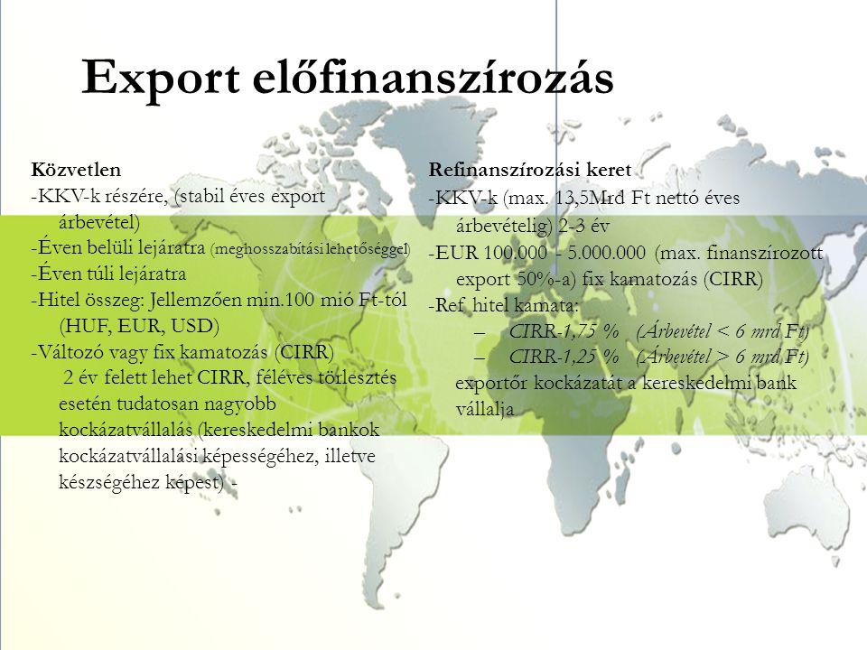 Export előfinanszírozás