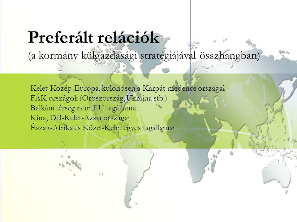 Preferált relációk (a kormány külgazdasági stratégiájával összhangban)