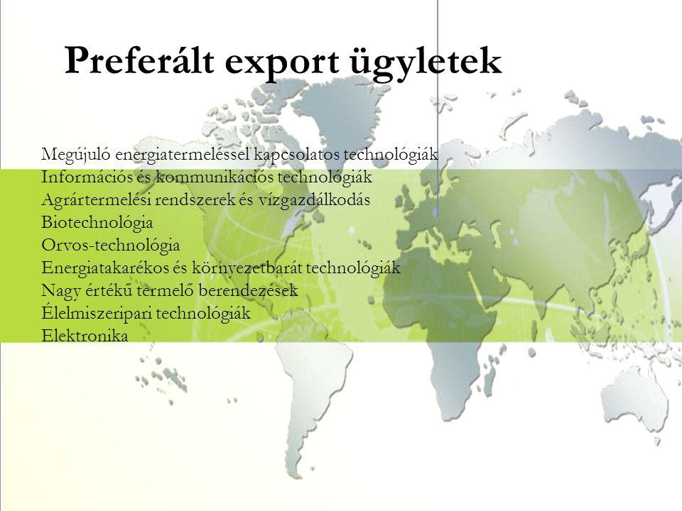 Preferált export ügyletek