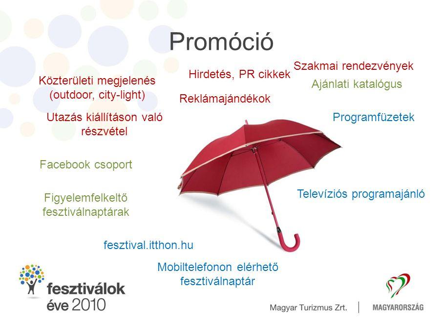Promóció Szakmai rendezvények Hirdetés, PR cikkek