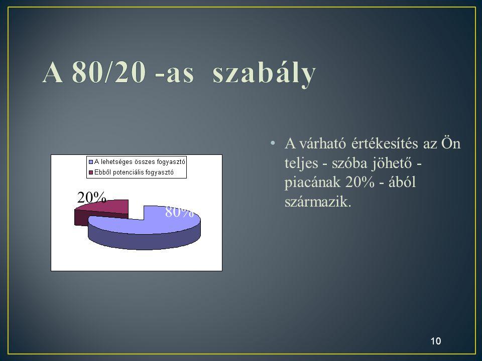 A 80/20 -as szabály A várható értékesítés az Ön teljes - szóba jöhető - piacának 20% - ából származik.