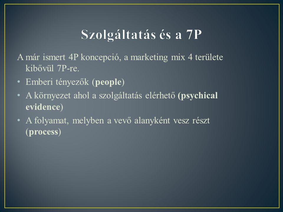 Szolgáltatás és a 7P A már ismert 4P koncepció, a marketing mix 4 területe kibővül 7P-re. Emberi tényezők (people)