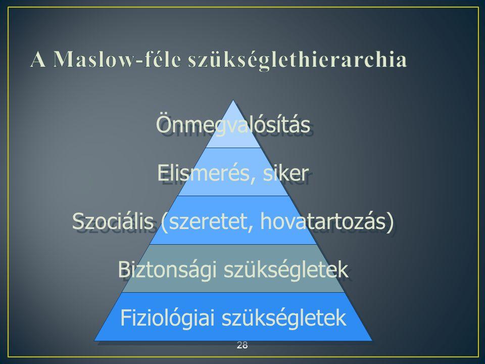 A Maslow-féle szükséglethierarchia