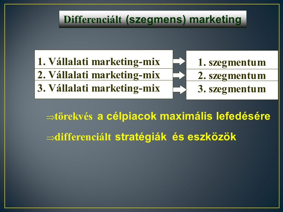 Differenciált (szegmens) marketing