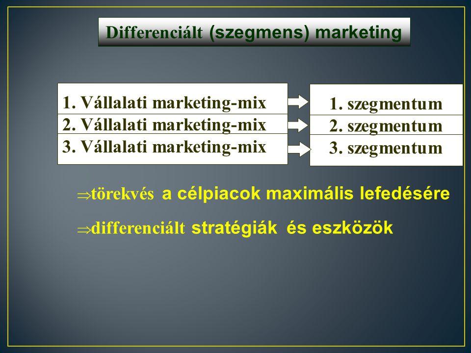 Differenciált (szegmens) marketing