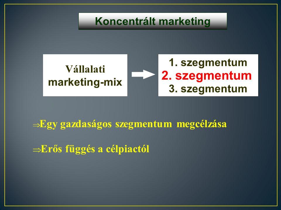 Koncentrált marketing