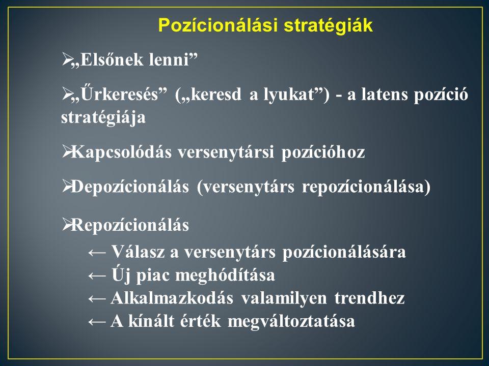 Pozícionálási stratégiák