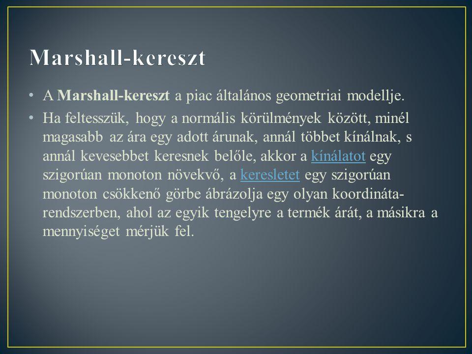 Marshall-kereszt A Marshall-kereszt a piac általános geometriai modellje.
