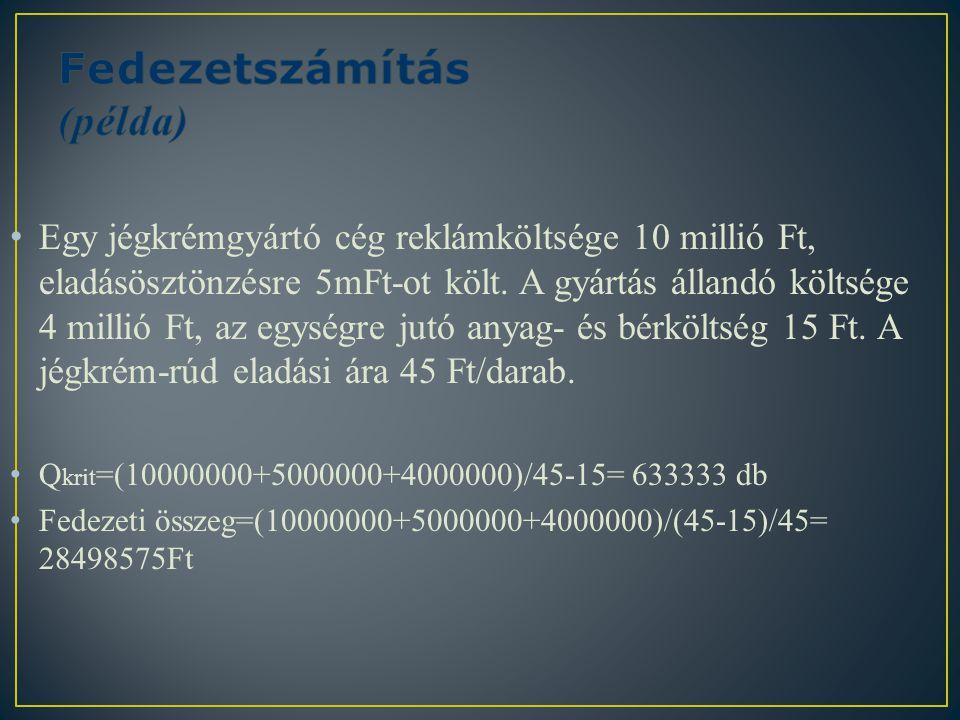 Fedezetszámítás (példa)