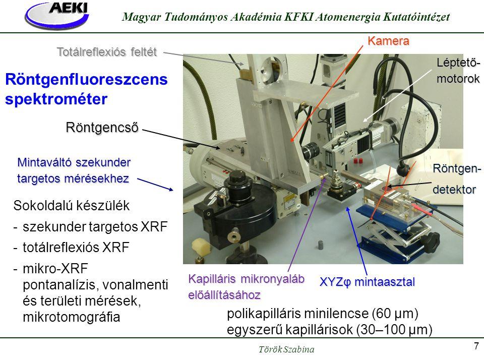 Röntgenfluoreszcens spektrométer