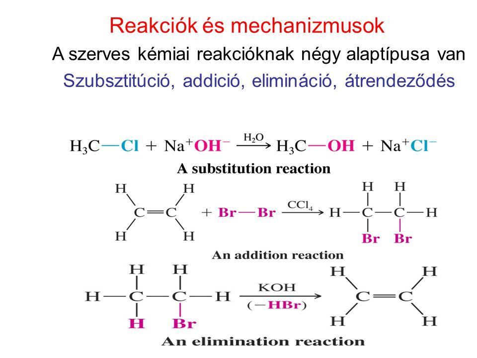 Reakciók és mechanizmusok