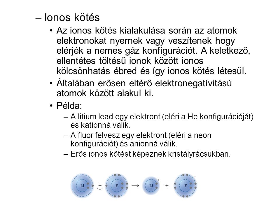 Ionos kötés