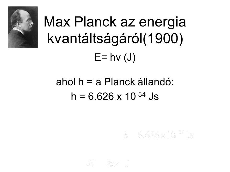 Max Planck az energia kvantáltságáról(1900)